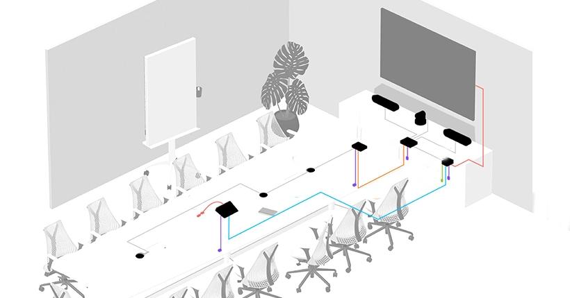 Schéma câblage Logitech Tap salle de conférence*