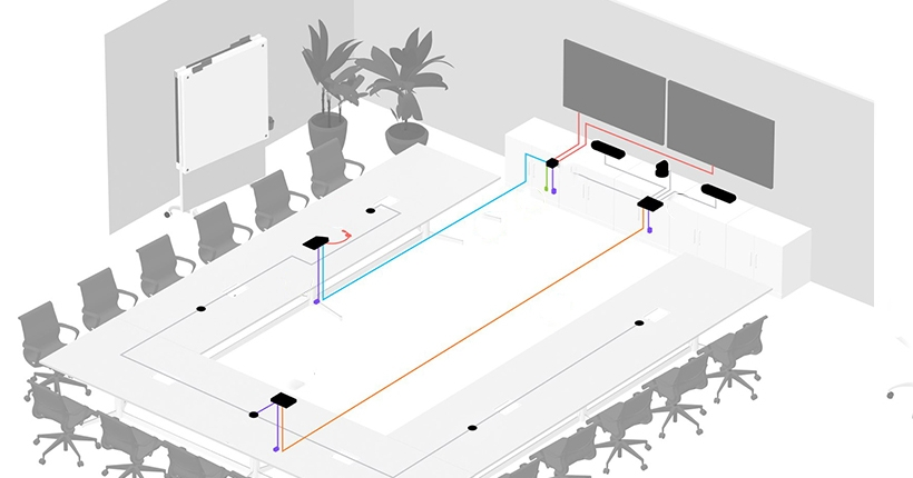Schéma câblage Logitech Tap salle de réunion en U