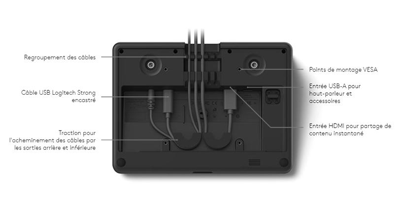 Schéma intégration contrôleur tactile Logitech Tap